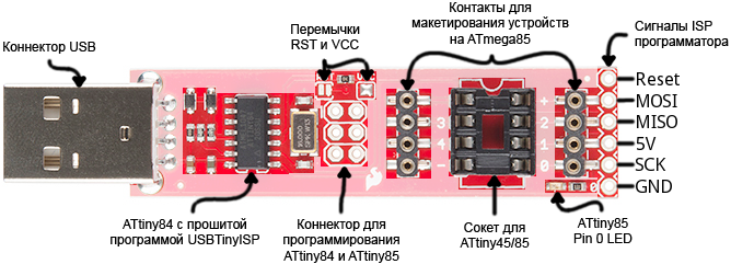 Tiny AVR Programmer connectors