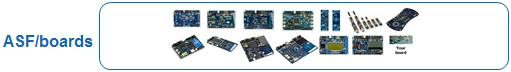 Atmel-ASF-boards