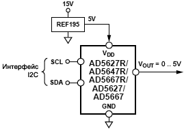 AD56x7 REF195 as Power Supply fig67