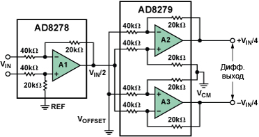 AD8278 AD8279 diff output fig01