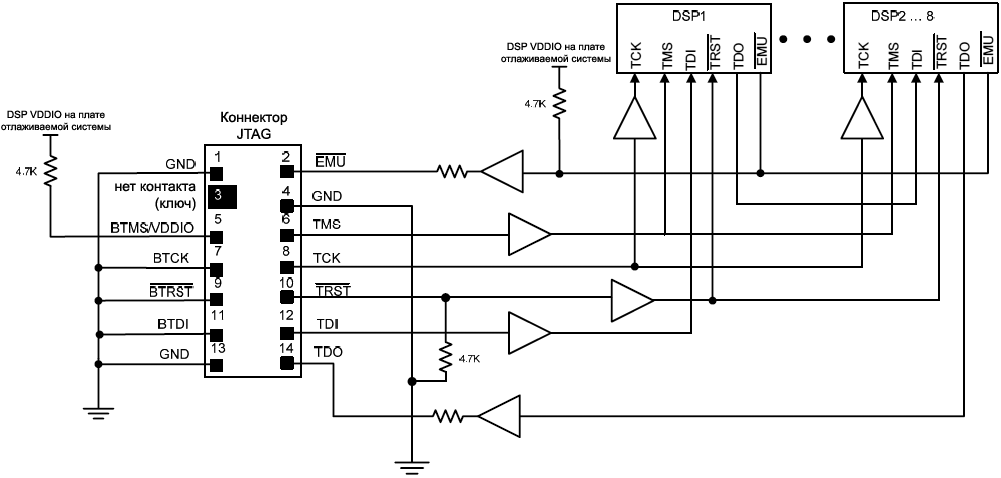 EE 68 JTAG Multiple DSP target without local boundary scan controller fig07