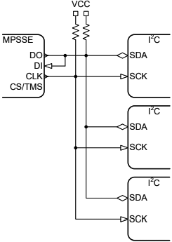 AN 135 I2C Multiple Slaves fig2 4