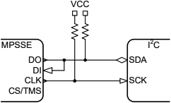 AN 135 I2C Single Slave fig2 3