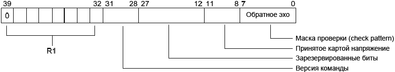 SD spec SPI mode R7 Response format fig7 12