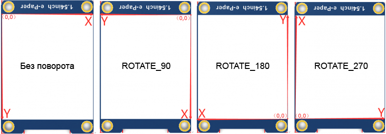 E Ink transpose Rotate variants