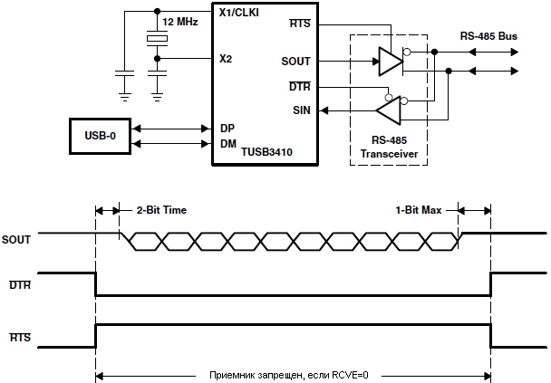 TUSB3410-RS-485-example-fig3-3