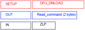 USB-DFU-Reading-Configuration-or-Manufacturer-Information-req