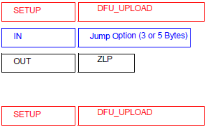 USB-DFU-Starting-Application-req