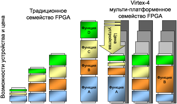 ASMBL Architecture fig219