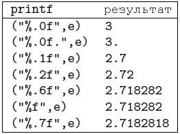 printf-floating-point1