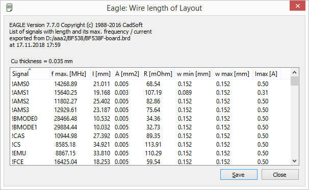 Eagle length freq ri ulp result