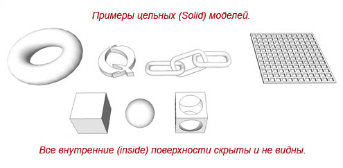 Sketchup examples_of_solids